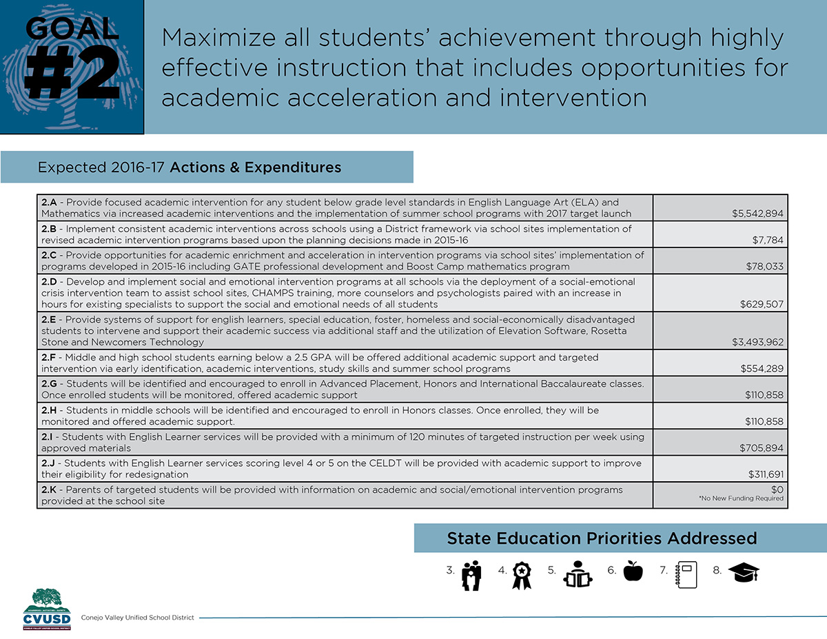 effective intervention programs Interventions: characteristics, resources, and implications for slps intervention programs how were effective schools.